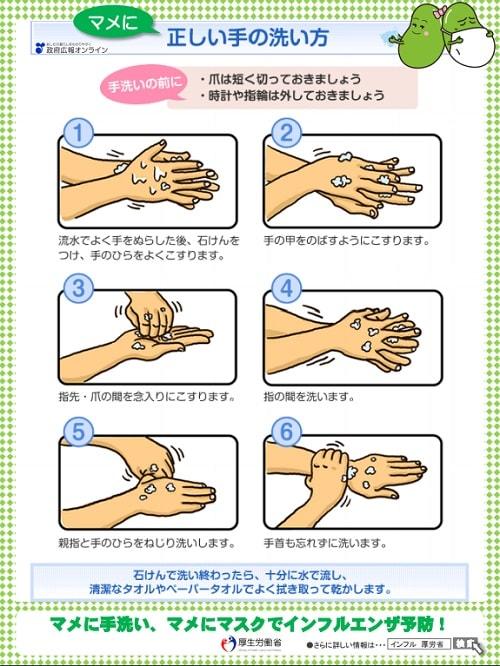 手洗 ノロウイルス