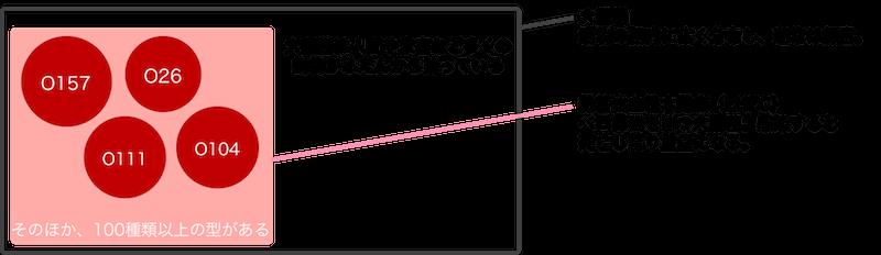ehec-zu-2